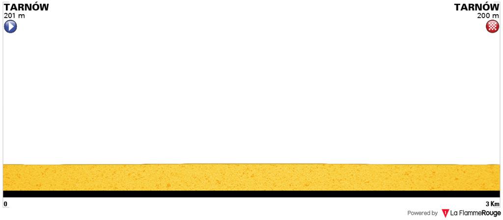 prolog profil